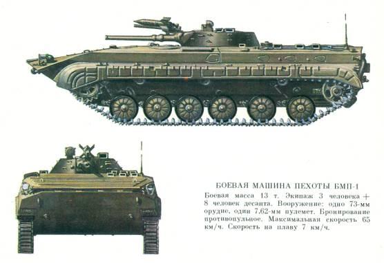 Боевая машина пехоты бмп 1